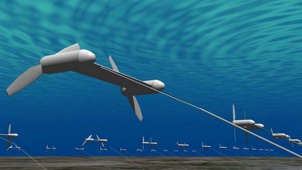 підводний енергія