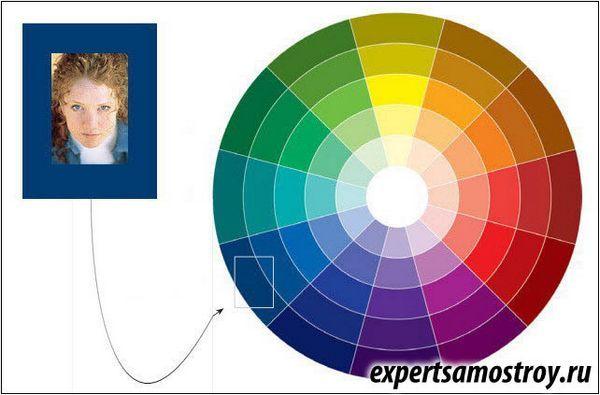 Який колір вибрати для своєї кімнати?
