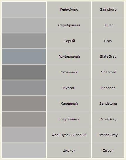 відтінки сірого кольору для кухні