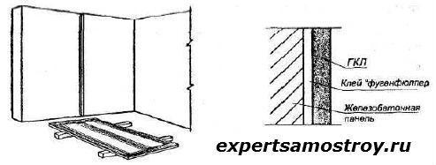Обшивка стін гіпсокартоном, безкаркасний спосіб