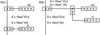 Приклади отримання інформації щодо під`єднання провідників РЕ і N до PEN