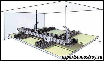 Технологія пристрою стелі з гіпсокартону