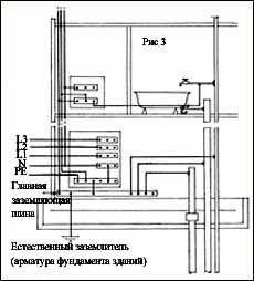Вимоги до електричного обладнання та проводці в ванних кімнатах, душових і підсобних приміщеннях