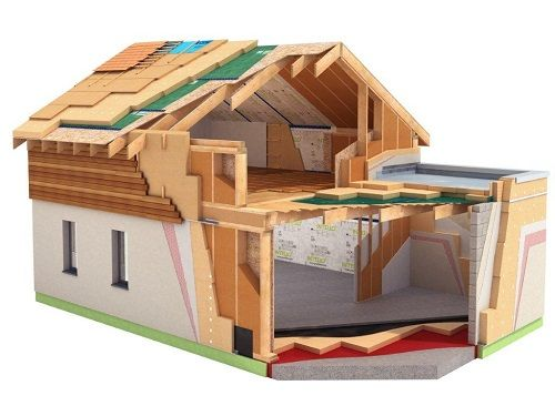 Утеплення будинку зсередини треба робити з огляду на його влагопронецаемфе властивості