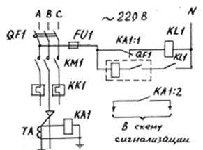 Схема захисту від однофазних к. З.