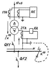 Схема спеціальної струмового захисту нульової послідовності від однофазних к. З. на землю в мережі 0,38 кВ