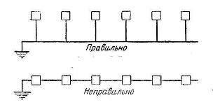 Схеми приєднання заземлених електроприймачів до заземлювальної магістралі